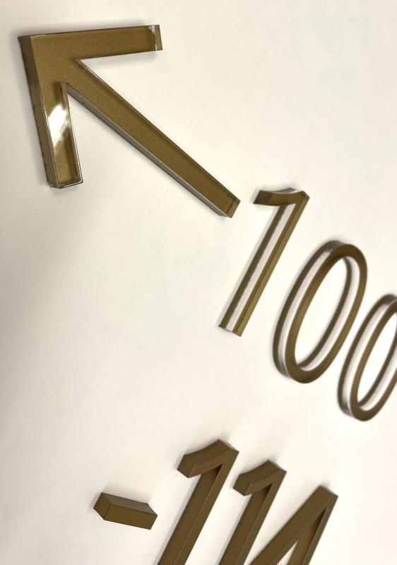 Egyedi piktogram - számok