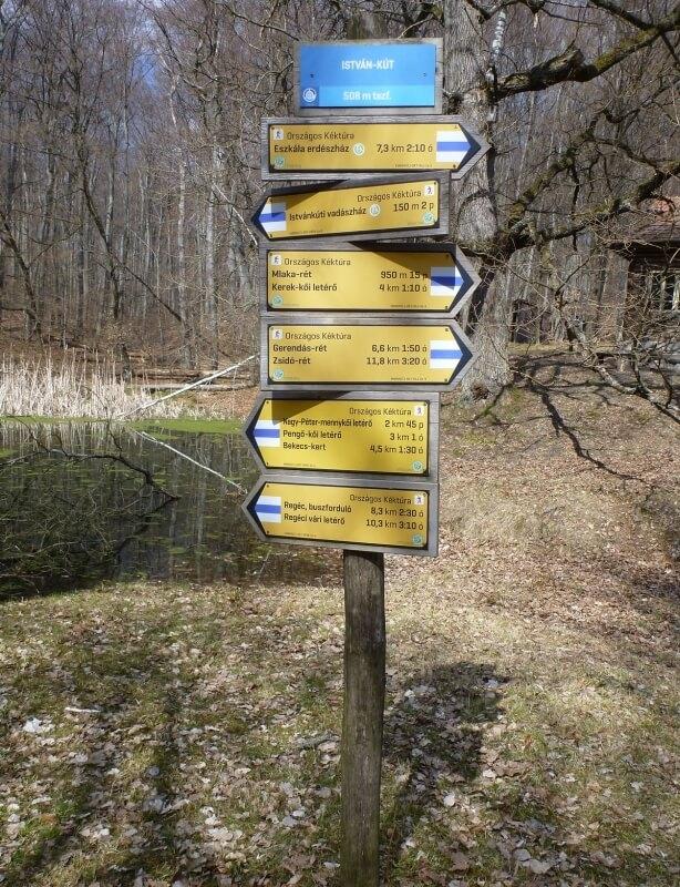 Országos Kékkör - útbaigazító tábla